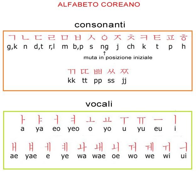 File Alfabeto Coreano Jpg Metin2wiki